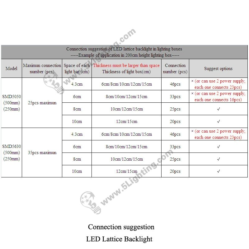 LED Lattice Backlight-SMD5630-Single-side-250mm-connect-suggestion