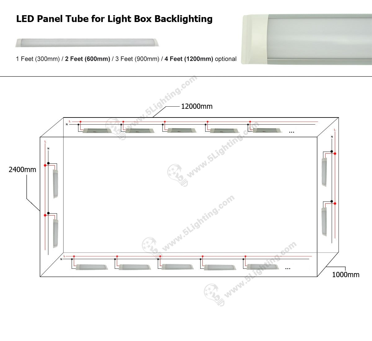 LED Panel Tube for Light Box Backlighting