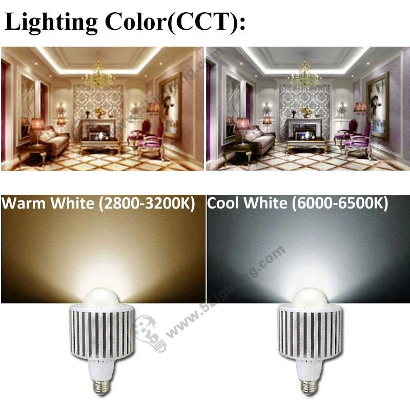 Wholesale Waterproof 36w E27 E26 Globle Led Light Bulb
