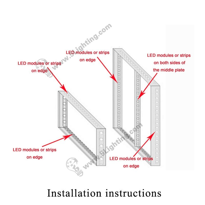 LED Edge Lighting 18W 12V-Installation instructions