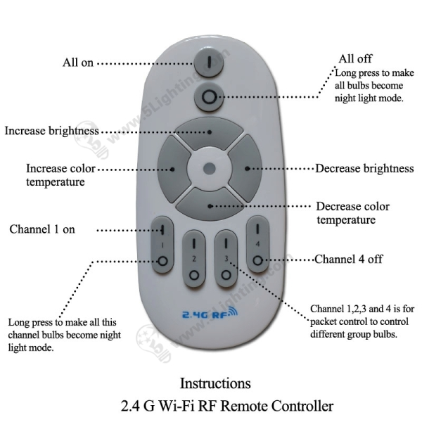Smart LED Light Bulbs-7W-Instructions-of-Remote-controller