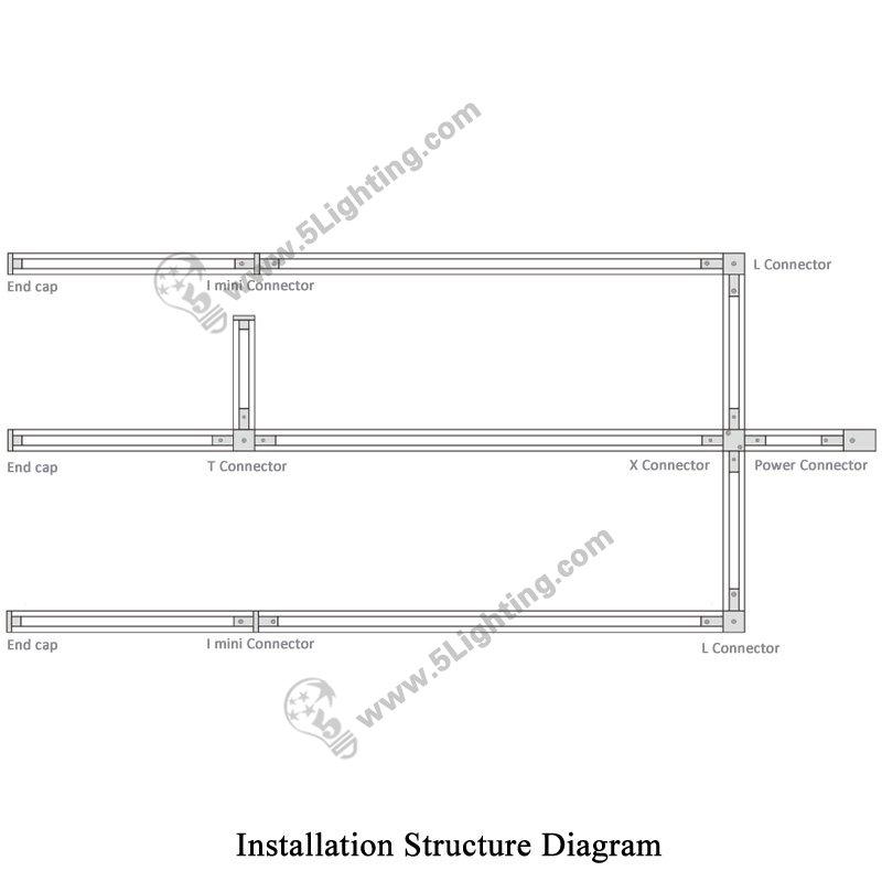 2 Circuit Track Lighting Wiring Diagram 2004 Cummins Wiring Diagram Fusebox Wiring Wiring Jeanjaures37 Fr