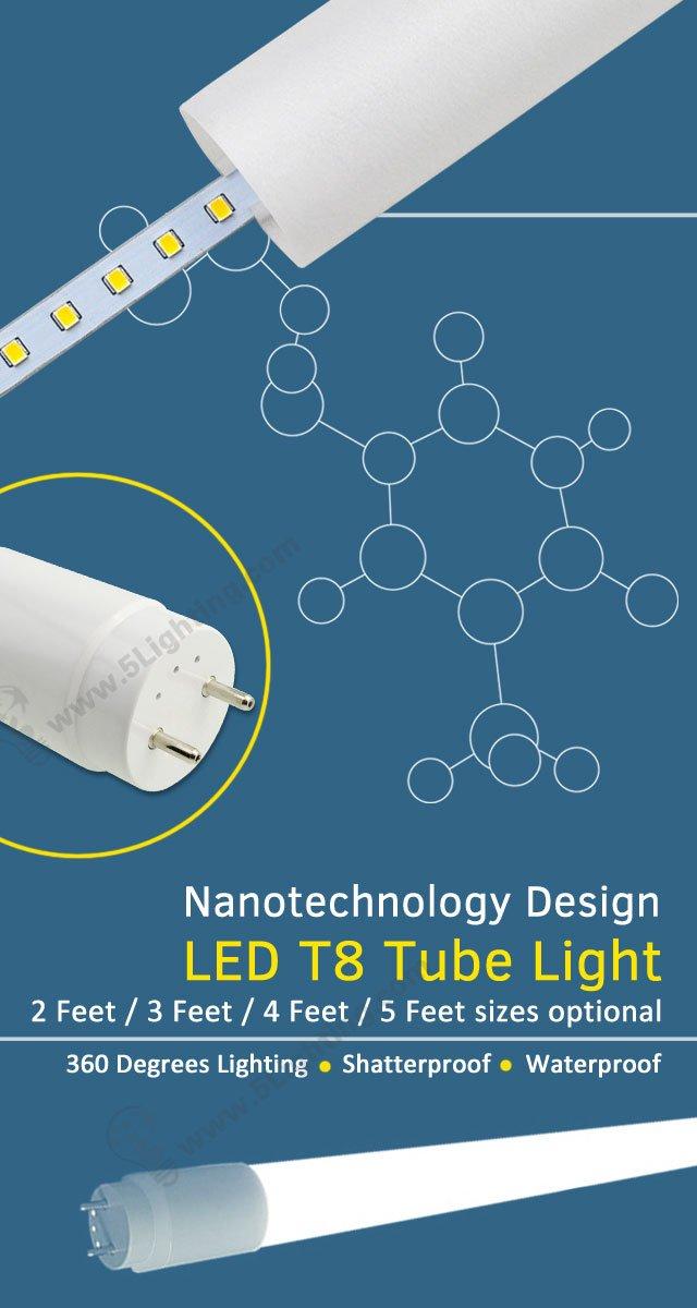 360 degree LED T8 Tube Light
