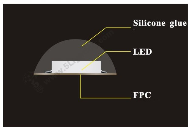 silicone coating ip65 waterproof strip lights