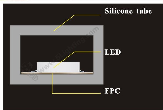 silicone tube ip67 strip lights