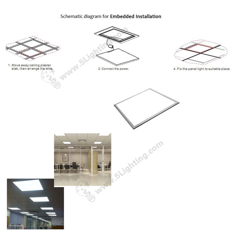 Recessed Installation for led panel lights