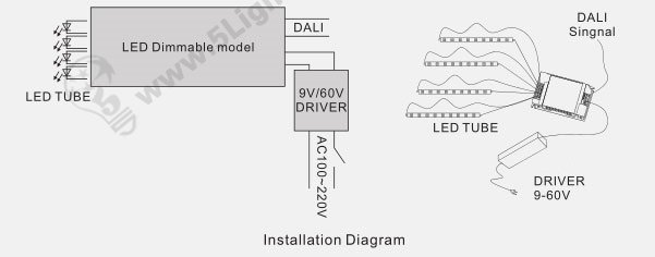 dali dimmable t8 tube lights