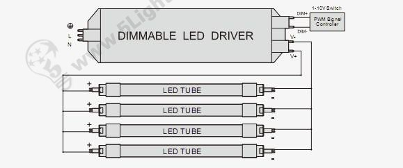 0-10 V dimmable t8 led tube