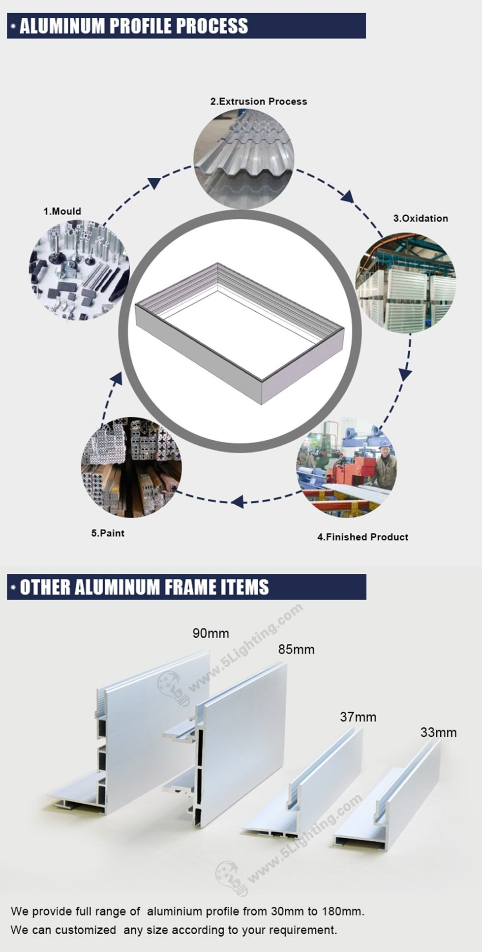 ultra slim fabric light box frames