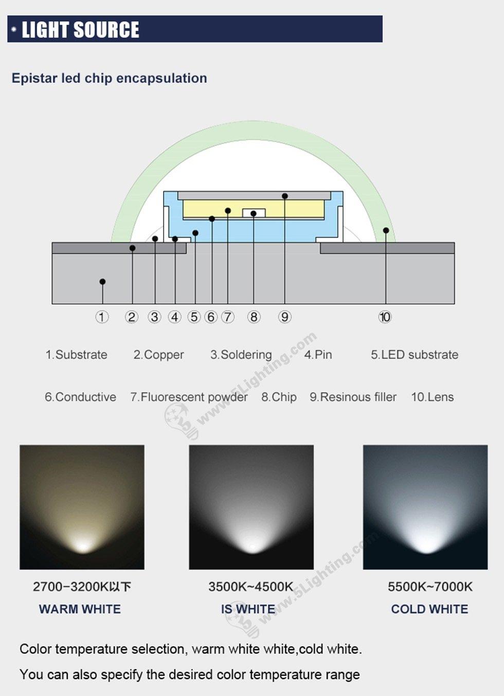 ultra slim fabric light box led