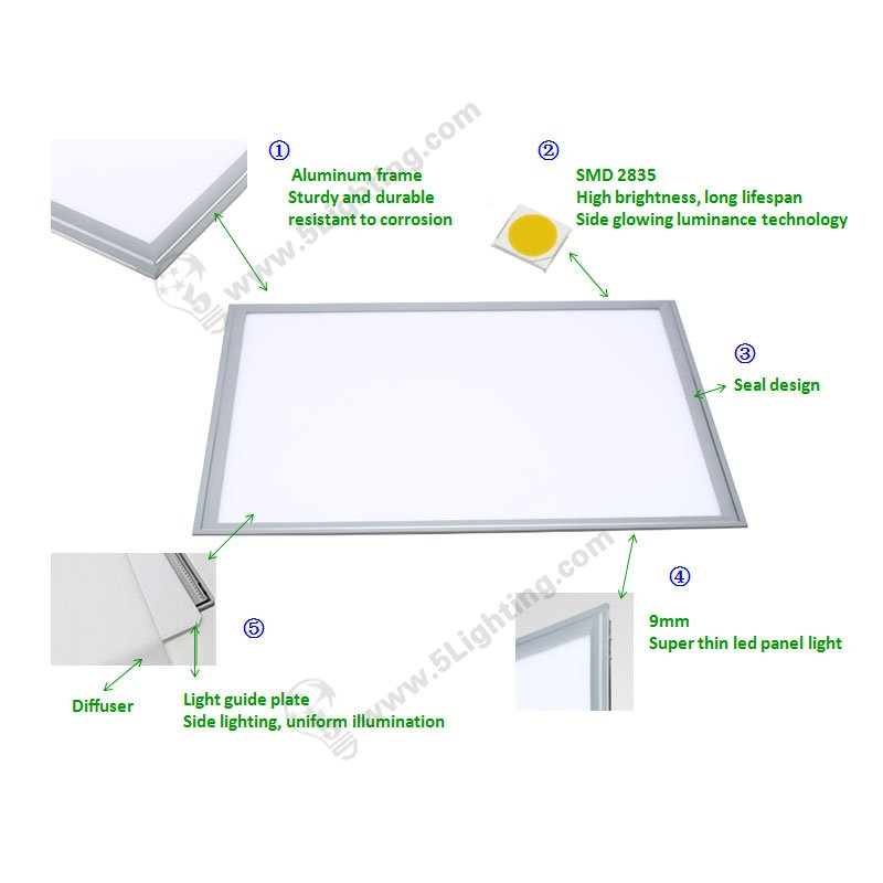 panel led lighting features