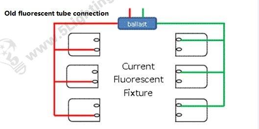 fluorescent tube fixture