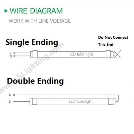 Single ended / double ended led tube lights