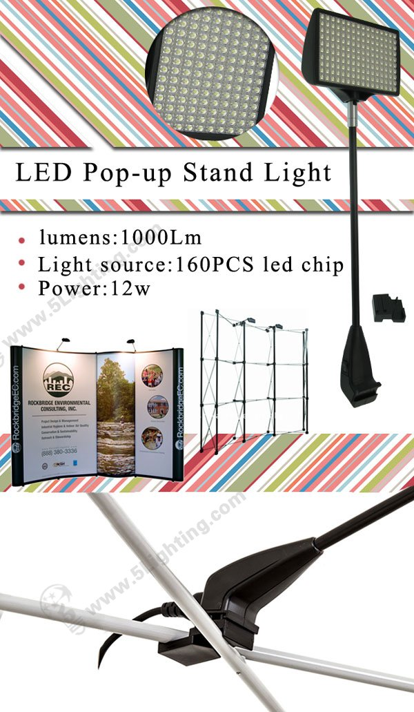 Pop up LED Display Lighting Kits