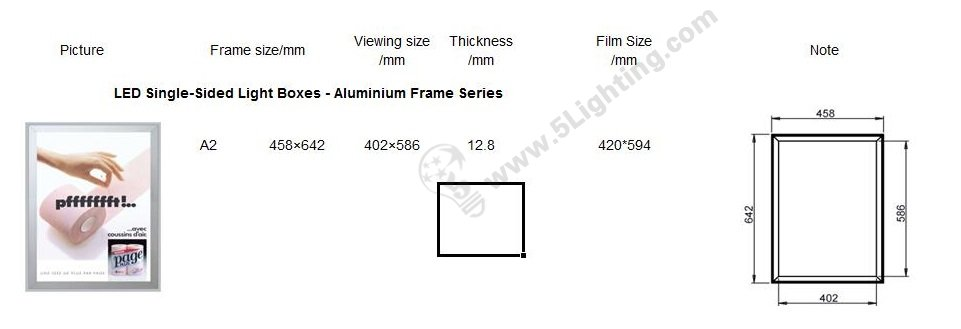 LED Light Box Sizes