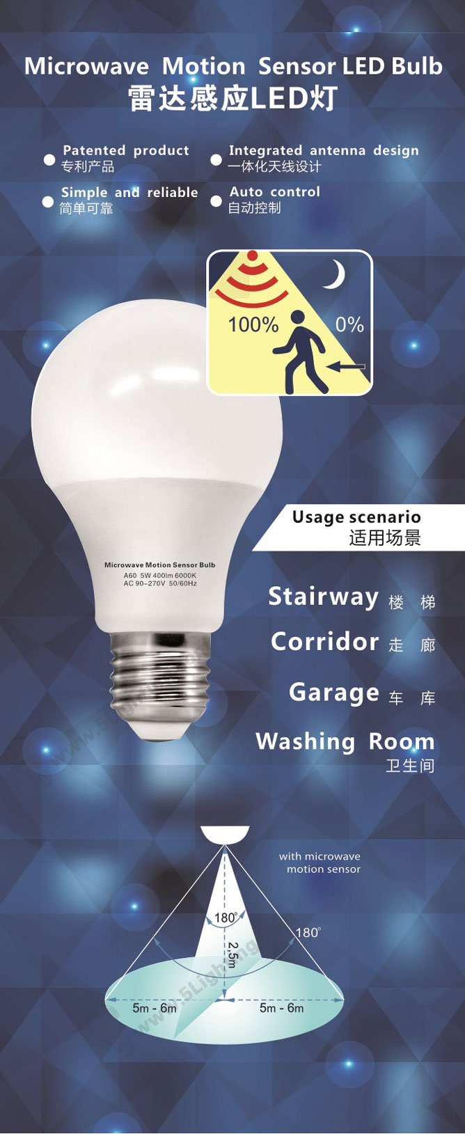 Radar Motion Sensor Bulbs, Radar Motion Sensor Light Bulbs